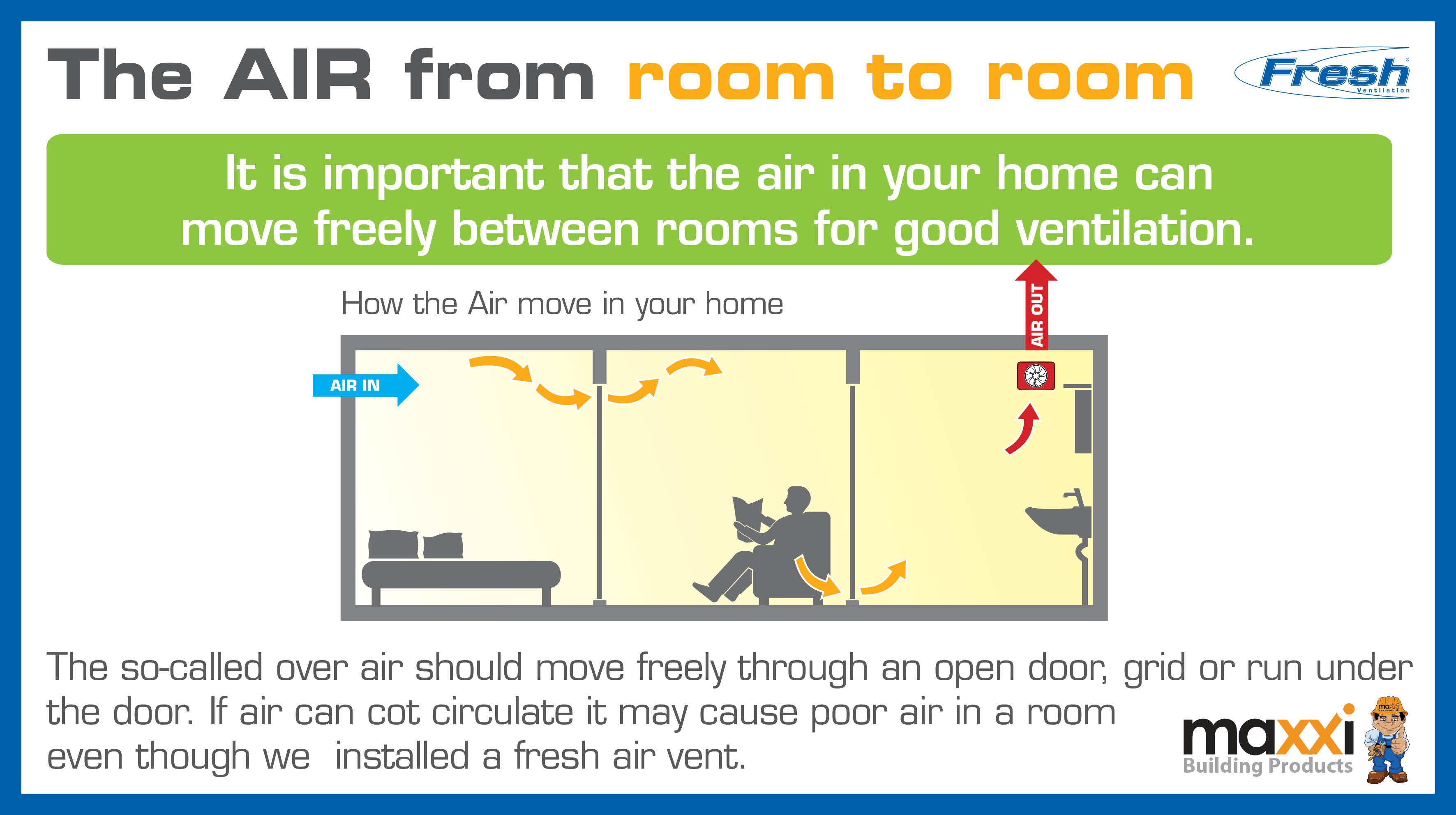 Ventilation from room to room